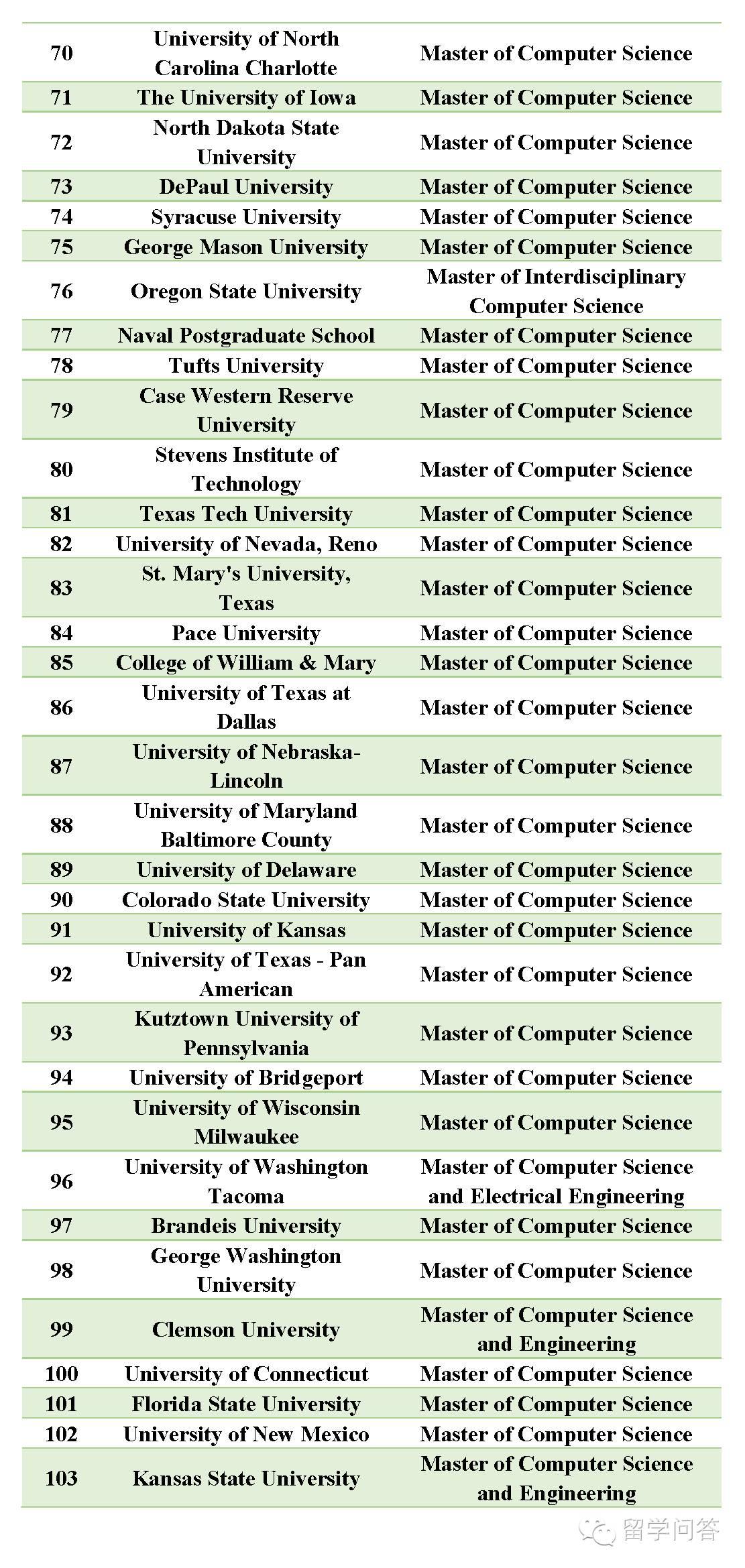 经济学排名_世界 经济学专业排名