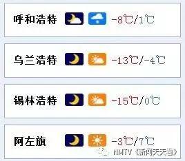 未来四天呼和浩特天气预报-【10-11日· 天气预报】