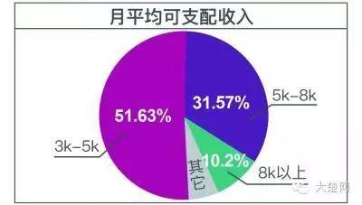 收入证明范本_工资收入证明模板_月收入8千