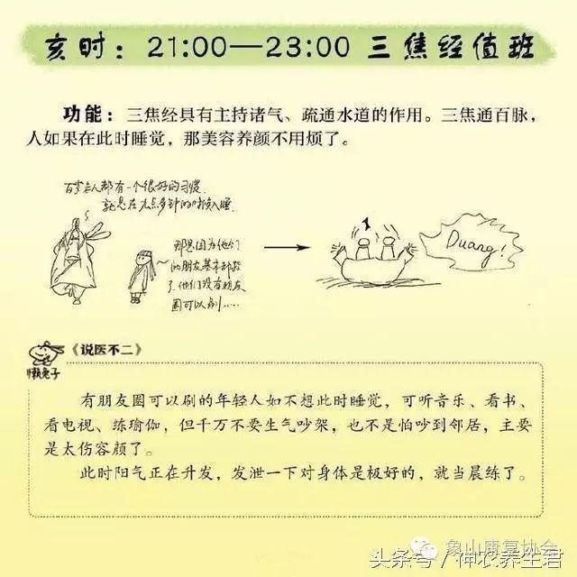 中医养生经典 图文详解十二经络运行时间属性注意事项