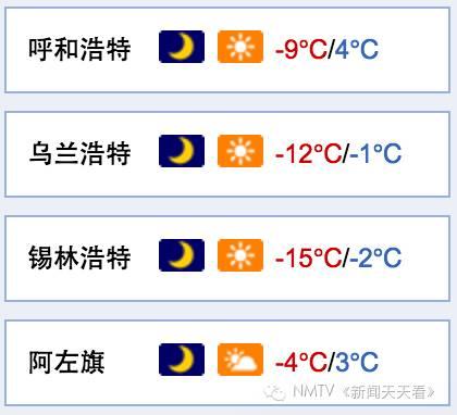 未来四天呼和浩特天气预报-我的天呐 不仅大风降温,而且还下雪 未来