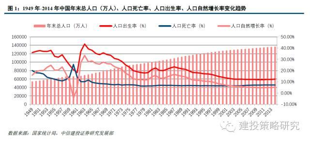 人口不断增长_2018年安仁房价是跌还是涨 还没买房的人都看看